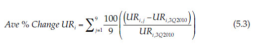 Image of equation 5.3, described in the proceeding paragraph.