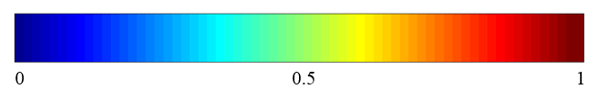 This image is a bar representing a color scale. It starts on the left with a value of 0 which is blue and changes color gradually to green and then yellow and then ends on the right with a value of 1 which is red.
