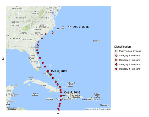 Figure 2: Path of Hurricane Matthew. See accessible link for data.