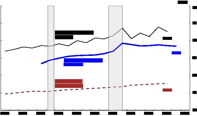 Average Age Of New Vehicle Eredian The U S Potion