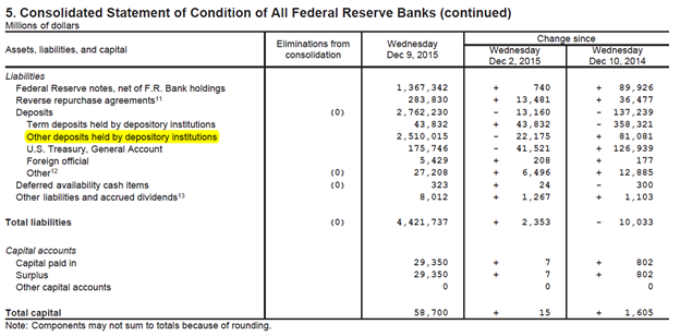 FRB FEDS Notes Where do I see the Monetary Policy Normalization