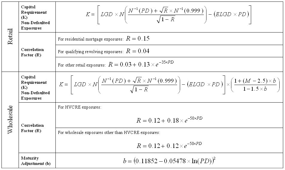 random variable and expected average return Understand random variables and probability distributions 11  reported on tax  return discrete  the expected value, or mean, of a random variable.