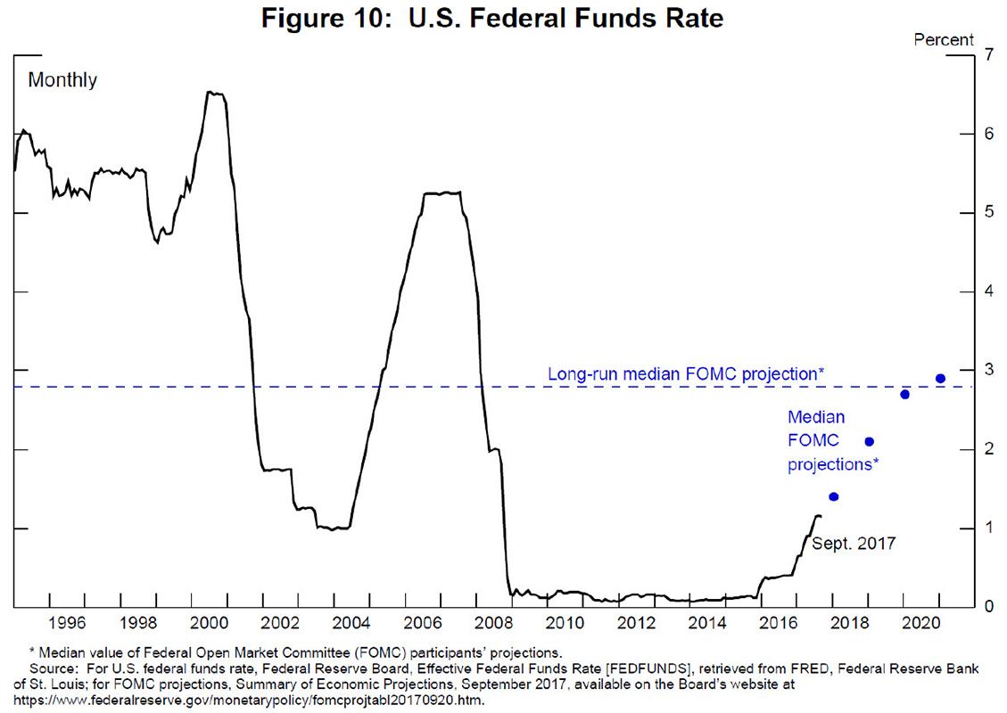 china monetary policy history