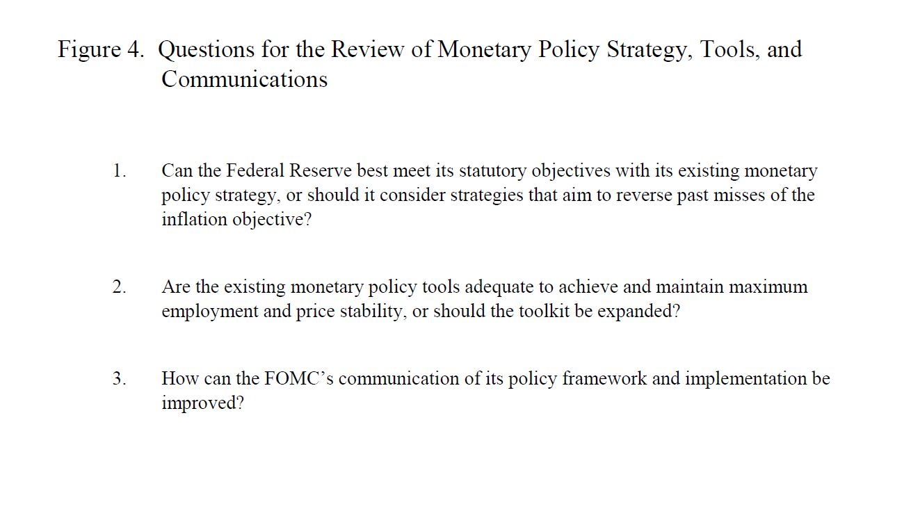 Federal Reserve Board - Monetary Policy: Normalization and the Road