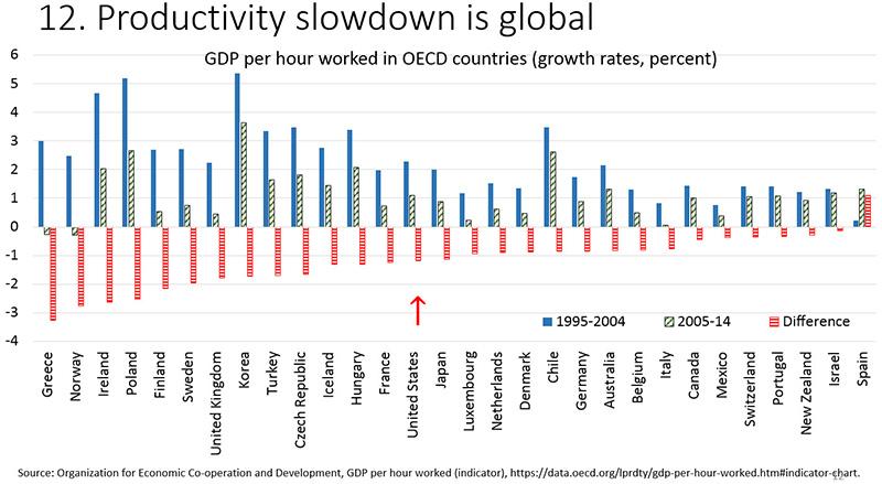 global financial crisis explained pdf