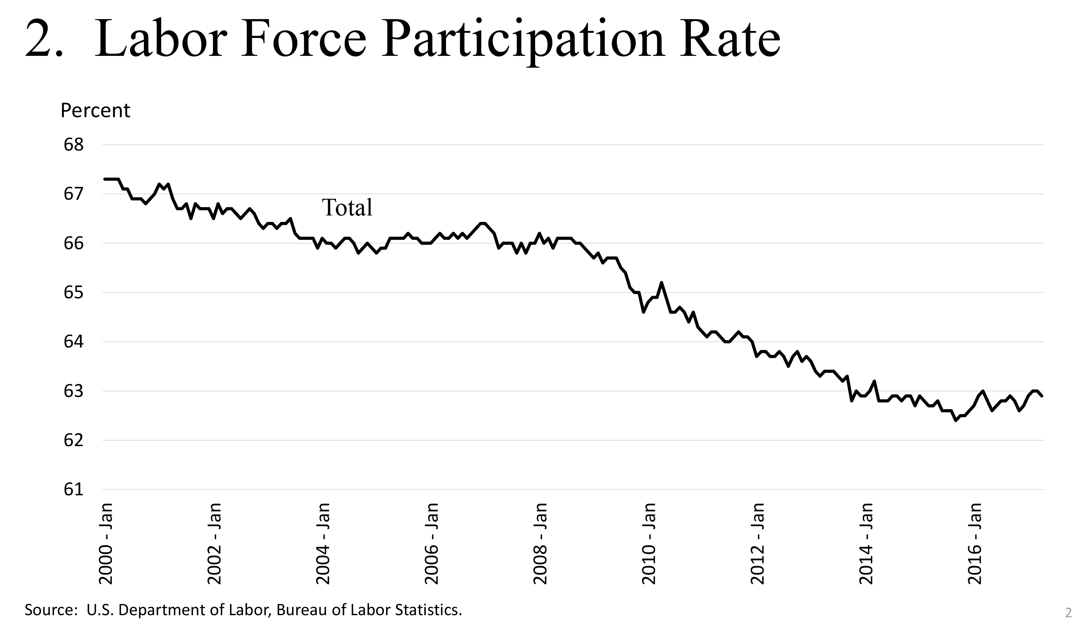 Thoughts on the normalization of monetary policy federal reserve participation is now close to estimates of its trend level nvjuhfo Gallery