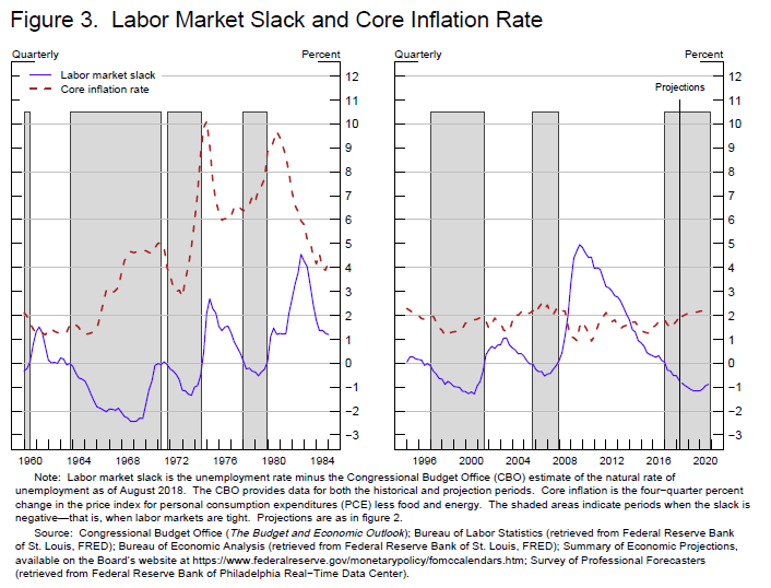 the monetary policy curve indicates relationship between critical thinking