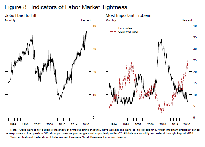 Federal Reserve Board - Monetary Policy and Risk Management