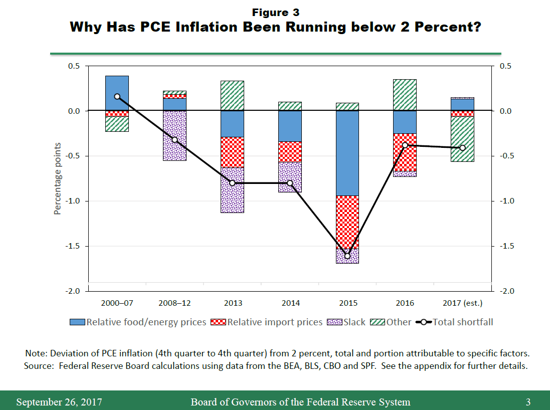 Adverse safety consequences of under-inflation