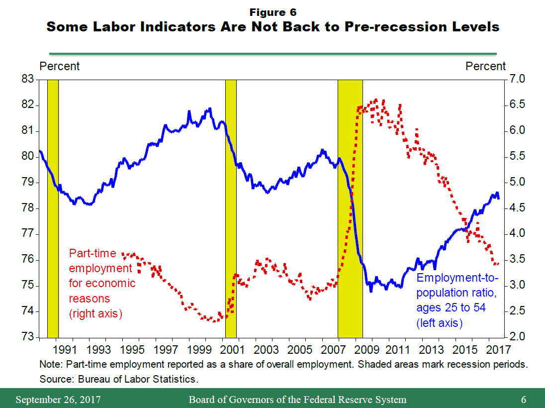 Federal Reserve Board - Inflation, Uncertainty, and Monetary