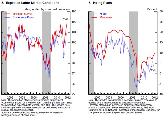 Thesis on inflation and unemployment