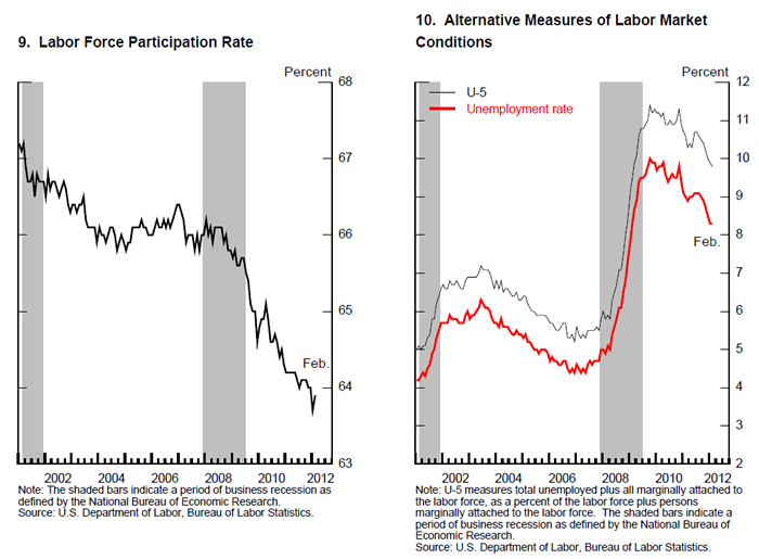 """bernanke research papers 2013-7-16 fed chairman ben bernanke delivered his testimony on july 18, 2007 """"overall,  academic research papers and presentations galore gallery."""