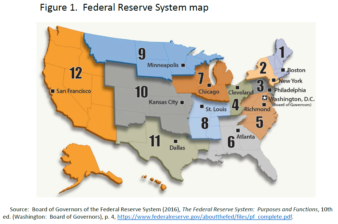 Federal Reserve Board - America's Central Bank: The History