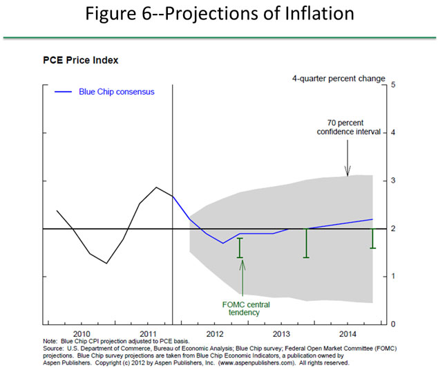 understanding how inflation changes and the role of money in inflation Understanding inflation in the 1980s change in the inflation data within the context of my -is there any special role for the money supply in the us.