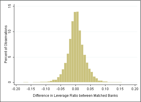 Imf economic review journal