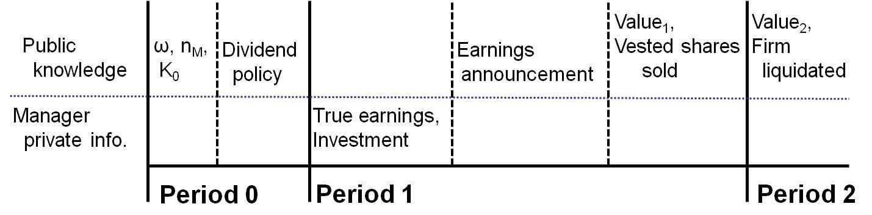 Dividend imputation and shareholder wealth the