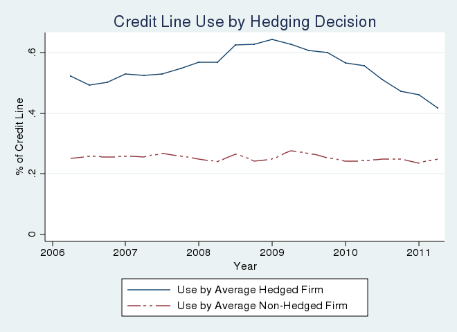 Define hedging in forex